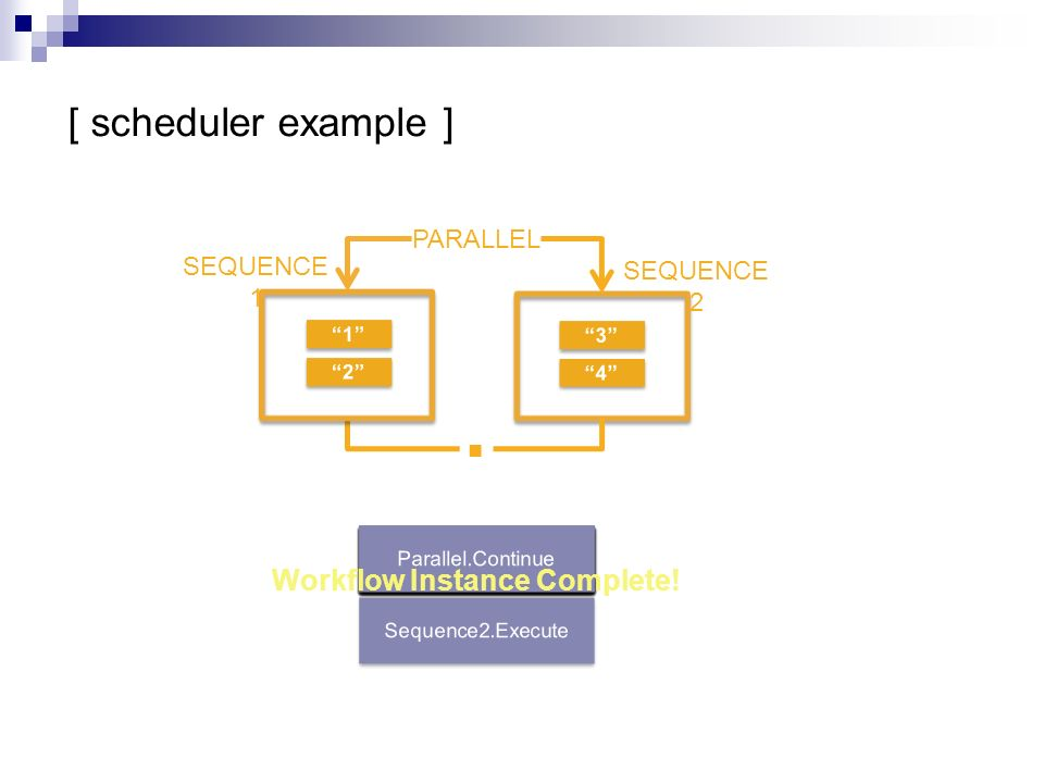 [ scheduler example ] Workflow Instance Complete! PARALLEL SEQUENCE1